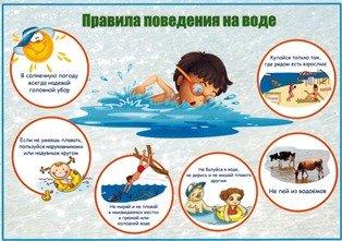 Правила безопасного поведения на водоемах